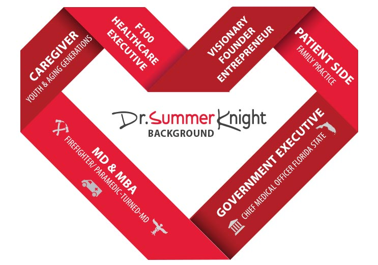 Dr. Summer Knight background